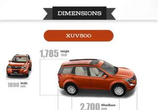 Both cars have unique body types. While the Innova Crysta is a subtly designed MPV that blends in the crowd, the XUV500 with its aggressive design makes sure it stands out. We like certain understated elements on the Toyota, such as the chrome on the wing mirrors, smoked out projector headlights with LED daytime running lamps, and the sabretooth-like tail lights. On the other hand, bits like the flared wheel arches, gloss black grille and the S-shaped light guide in the headlamps, make the Mahindra grab attention.
