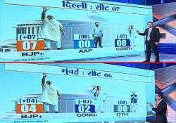 india tv c voter exit poll bjp to sweep delhi nda to sweep- India Tv