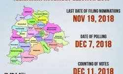 Telangana Assembly Elections 2018