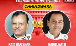 Chhindwara constituency election results 2019